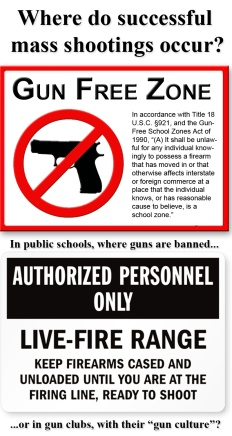 "Where do successful mass shootings occur? Public schools where guns are banned, or gun clubs with their ""gun culture""?"
